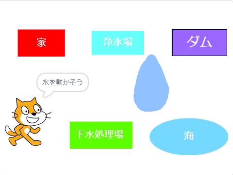 小学生必見!簡単なプログラム!総合的な学習の時間「水の循環」