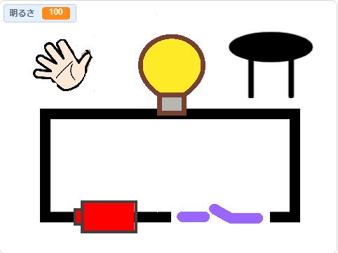 小学生必見!簡単なプログラム!理科の授業「電気」