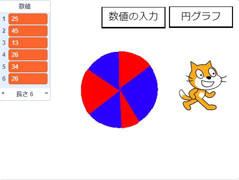 小学生必見!スクラッチの簡単なプログラム!算数の授業「円グラフ」