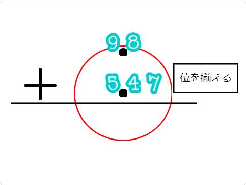 小学生必見!スクラッチの簡単なプログラム!算数の授業「小数の計算」