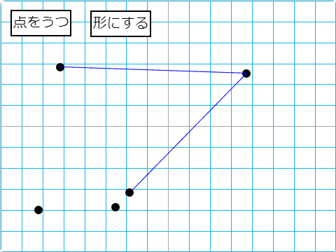 小学生必見!スクラッチの簡単なプログラム!算数の授業「図形」