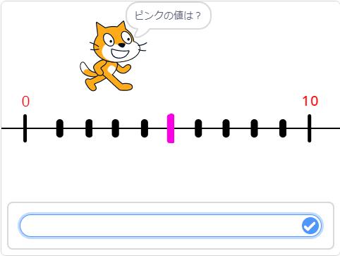 小学生必見!スクラッチの簡単なプログラム!算数の授業「数直線」