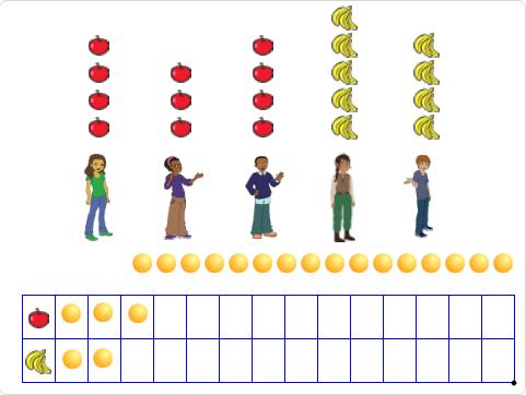 小学生必見!簡単なプログラム!算数の授業「グラフの基礎」