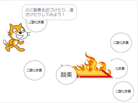 小学生必見!簡単なプログラム!理科の授業「燃え方」