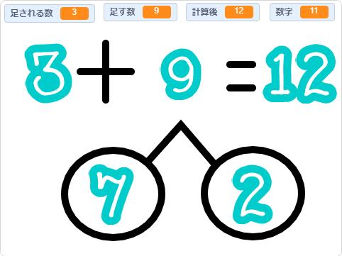 小学生必見!簡単なプログラム!算数の授業「繰り上がりのある足し算」