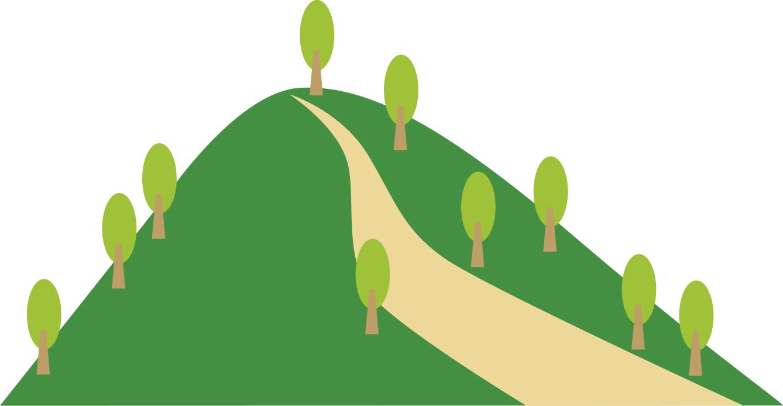 夢を叶えるためには上るべき山の高さを知る必要がある